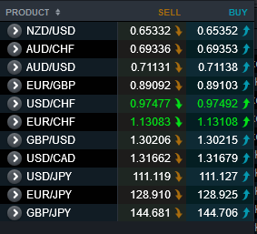 list of FX Pairs - 10 Sept 2018.PNG