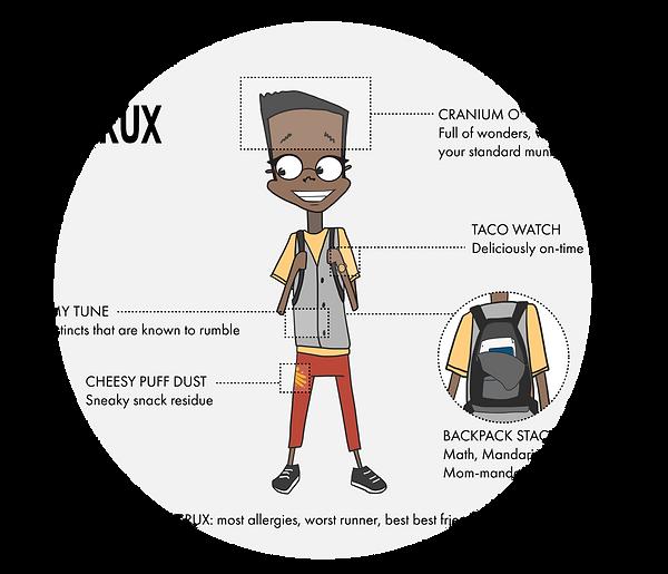 C&M Website Images- Diagram-Crux.png