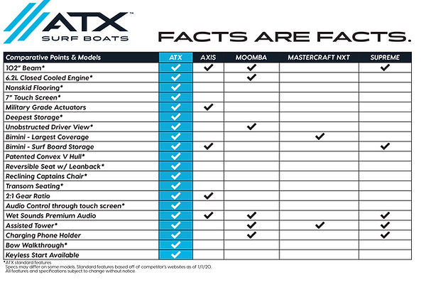 ATX_Comparison-UDPATED.jpg