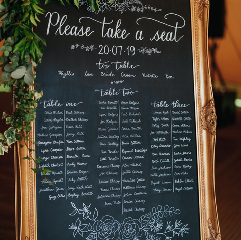 Hand written chalboard table plan