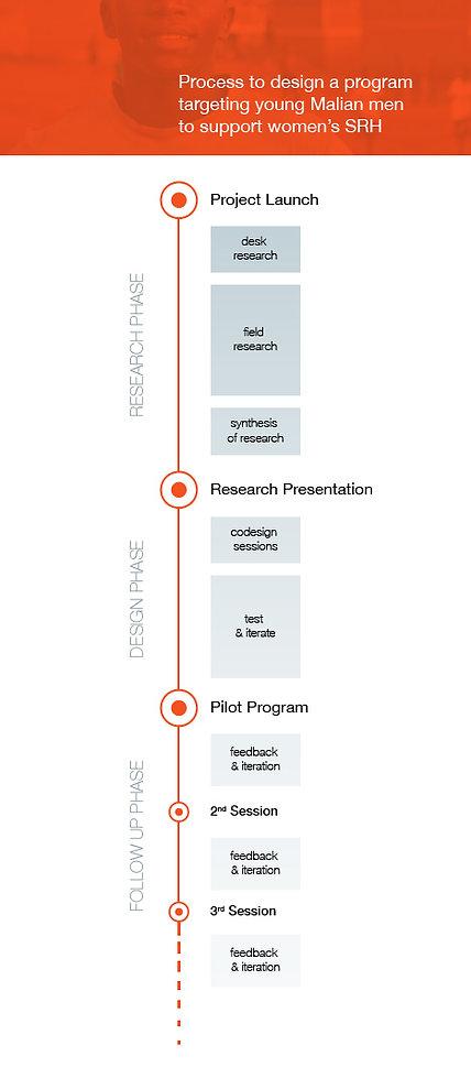 user-research-planning.jpg