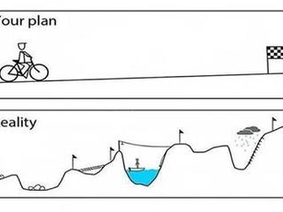 Wat is dan succes?