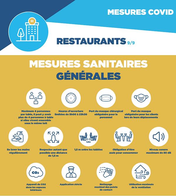 mesures restaurants 9 juin.PNG