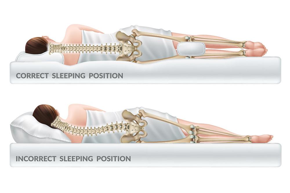 Correct sleeping position and incorrect sleeping position sideways