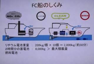 燃料電池船4_1