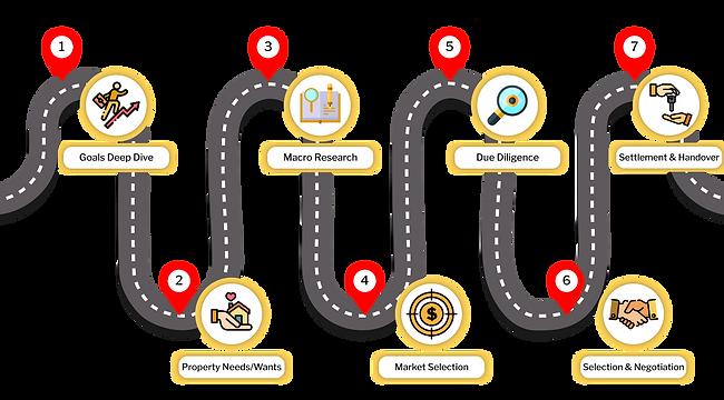 client journey.png