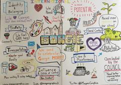 Gorgie placemaking graphic recording