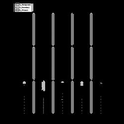 Figure 3 Seasonal variations of relative