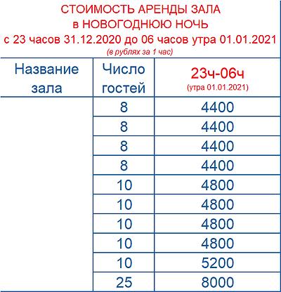 ЦеныНГ2021.png