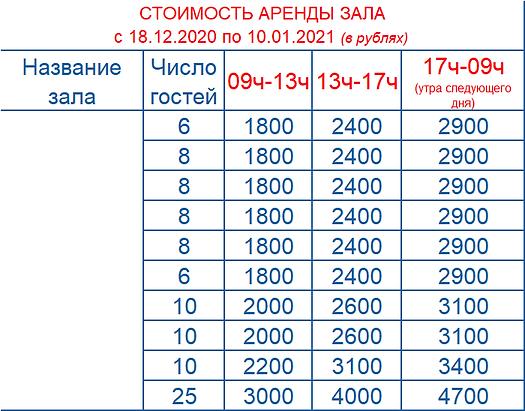 ЦеныНГ2020-2021.png