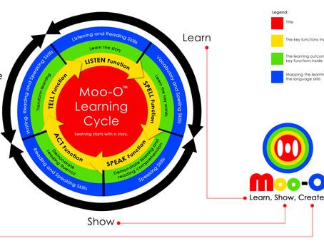 Moo-O Learning Cycle