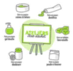 Les ateliers - C'green, votre épicerie zéro déchet.