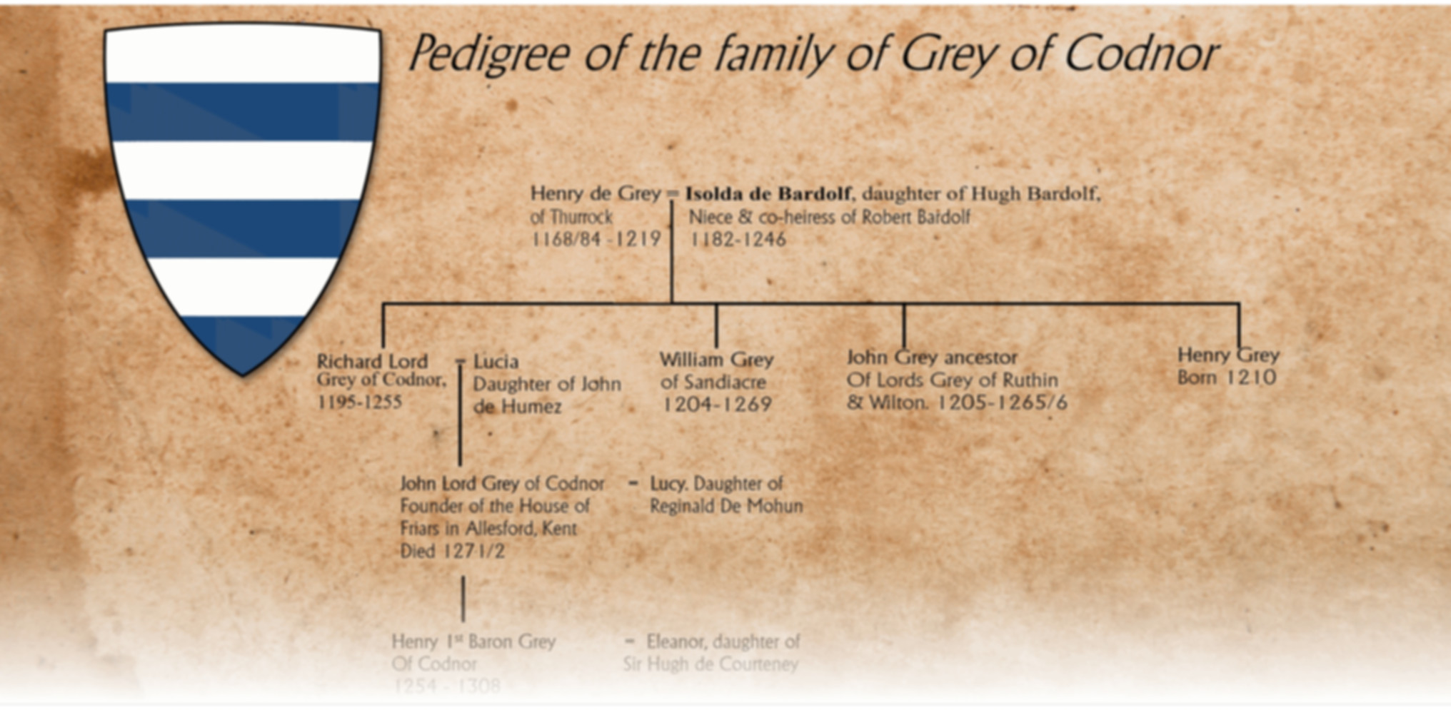 Grey of codnor  family tree.jpg