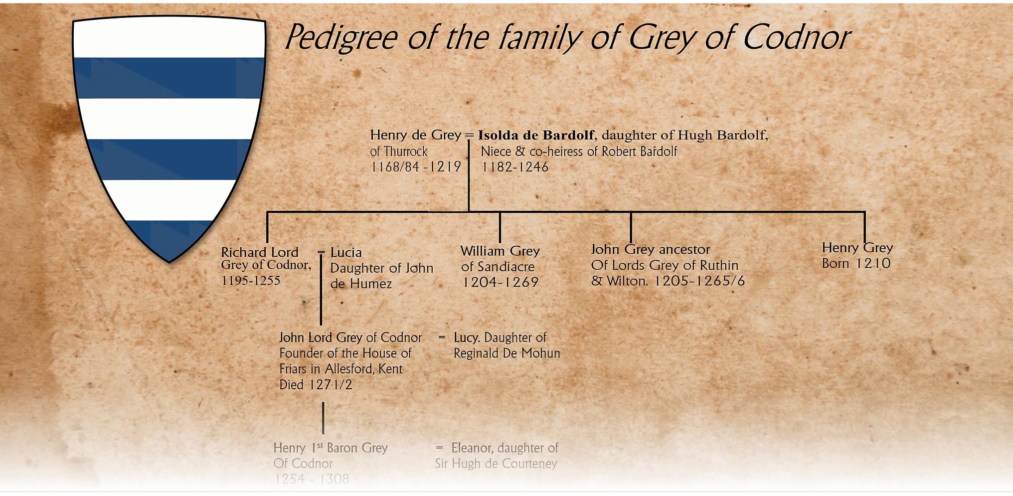Grey of codnor  family tree.jpg