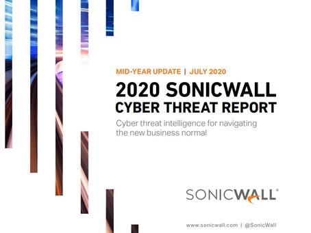 Relatório de Ameças Cibernéticas