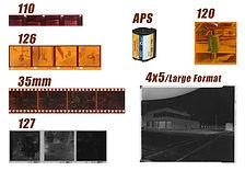 film types.jpg
