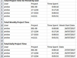 Tracking project time - ARTimeTracker