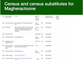 Irish Census Substitutes