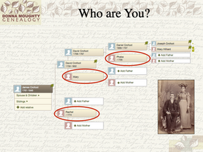 Finding Women in your Family Tree