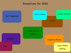 Getting Started on Genealogical Resolutions