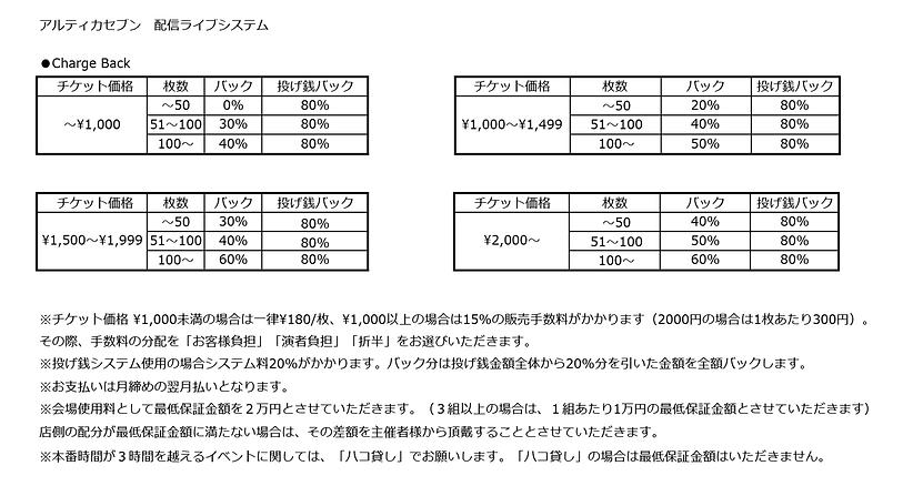 アルティカセブン配信ライブシステム.png