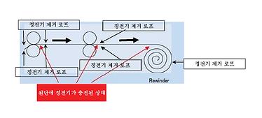 정전기 제거 로프 사용 예.png