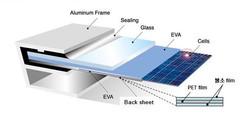 layers of solar panel