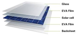 components of solar panel
