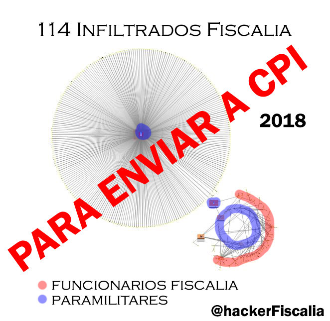 Infiltrados en Fiscalia General 2018.jpg