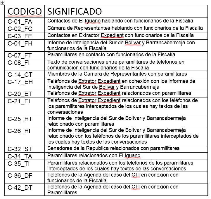 Cruces de informacion.JPG