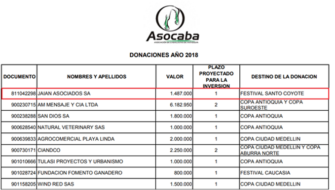 Asocaba.png