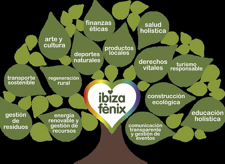 Ibiza-Fenix-Arbol.png