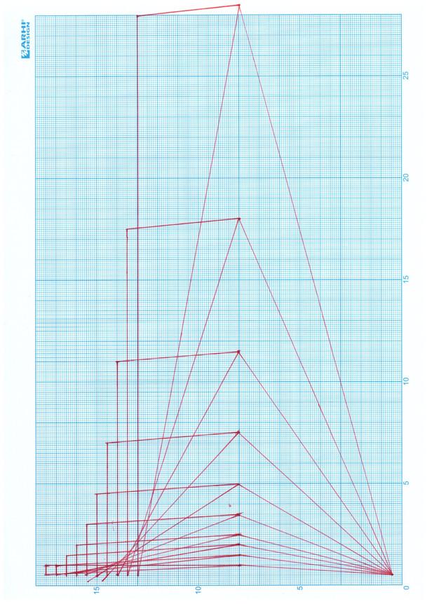 Millimetric Lines 4