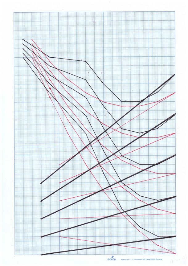 Millimetric Lines 2