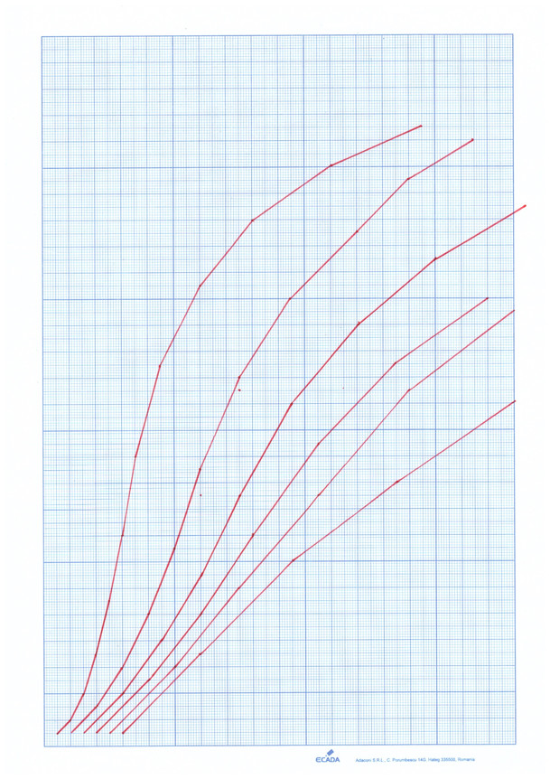 Millimetric Lines 11