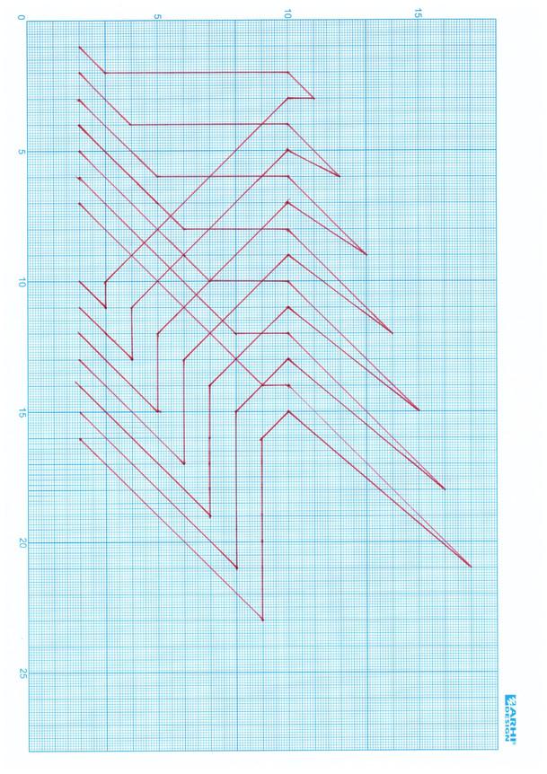 Millimetric Lines 7