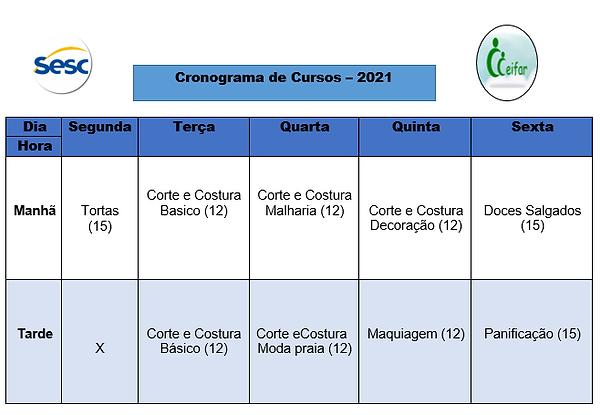 Cursos Sesc.png