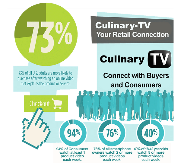 Retail Connection Culnary TV.png