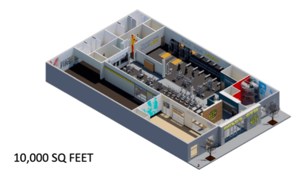 Gold's Gym 10K SF floor plan