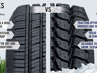 It's time to think about Winter tires (Winnipeg auto repair)