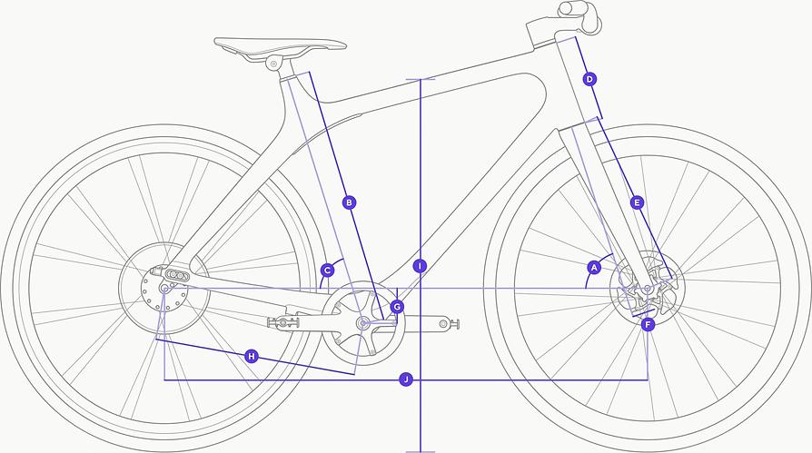 Eeyo-Global-Specs-Geometry.png