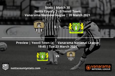 Match 30 - Yeovil Town (h)