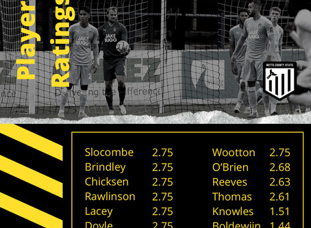 Player Ratings Explained