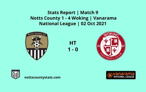 Stats Report | Match 9 - Woking (h)