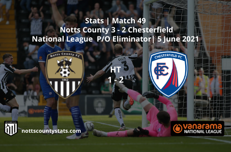 Match 49 - Chesterfield (h) | National League Play Off Eliminator