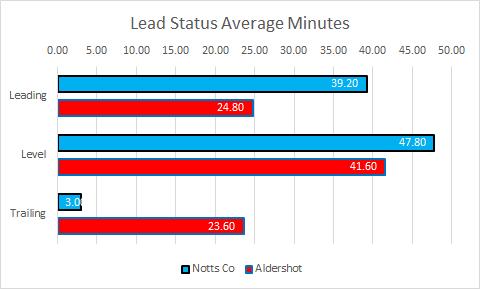 Lead_Status_Aldershot_A.png