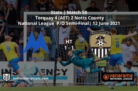 Match 50 - Torquay Utd (a) | National League Play Off Semi-Final