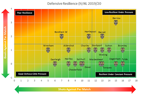 defence_home_match38.png