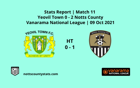Stats Report | Match 11 - Yeovil Town (a)