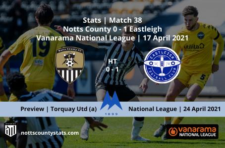 Match 38 - Eastleigh (h)